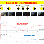 Capture doc eclipse junger